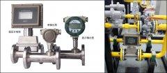气体涡轮流量计在实际应用中存在的问题及相关建议