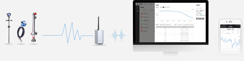 GPRS通讯无线互联网远程监控液位计(变送器)