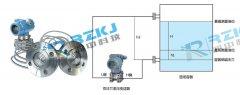 双法兰差压变送器等液位计在高温蜡油介质测量中的应用