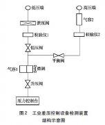 通过一种静压检测装置的工作过程更深入差压变送器工作原理