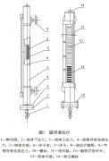 磁翻板液位计在测量过程中产生失准的原因判断及处理技巧