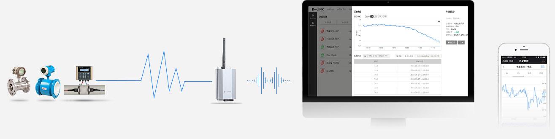 GPRS通讯无线远程流量计