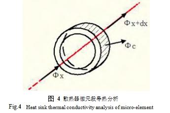 图 4散热器微元段导热分析