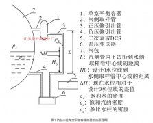 汽包差压液位变送器产生测量误差的原因分析及安装要求