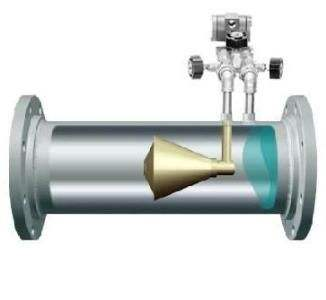 惠科达仪表-V锥流量计