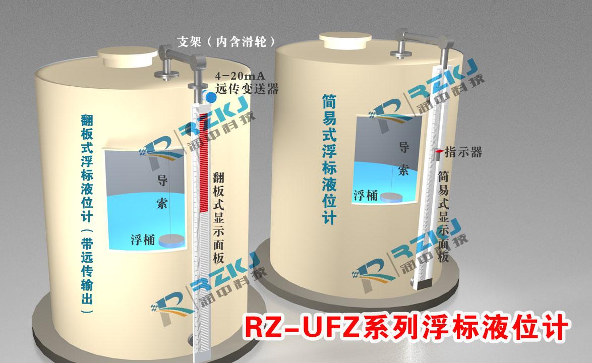 浮标液位计安装三维效果图