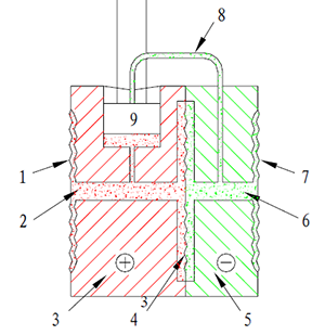 带过载保护的差压传感器结构示意图