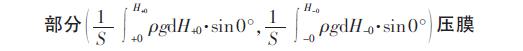 式(13)中的正压部分和负压.png