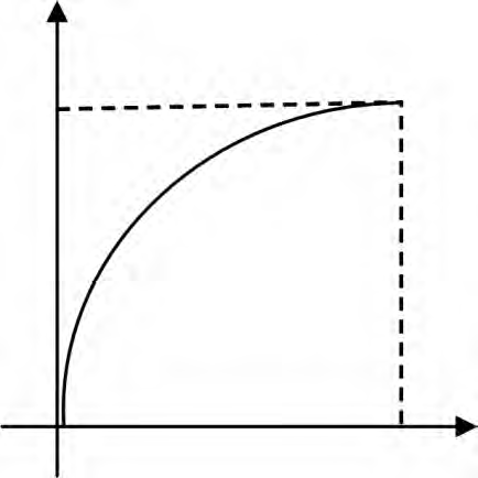 图3 液位变化与感压的关系曲线.png