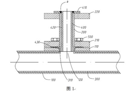 计为防腐磁翻板液位计连接小管的内衬是如何加工的