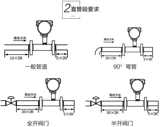 液态氧流量计直管段安装要求 图