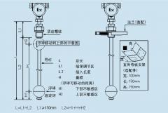浮球液位计和浮球液位控制器、浮球液位开关三者之间的区别