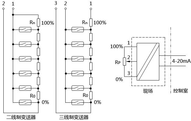 磁浮子液位计传感变送原理图