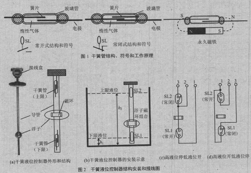 干簧管磁浮球液位开关 液位控制器