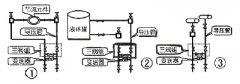 差压变送器原理简述、常见故障分析及正确进行校检校准