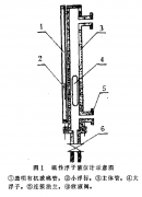 磁翻板液位计在电厂水处理系统中的使用情况概况
