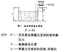 隔离膜片压阻式变送器及其在液位测量中的应用