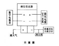对差压液位变送器的基本测量误差检定的分析与结论