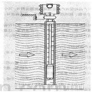 投入式液位计在硬水液位测量中的经济型技改方法分析与探讨