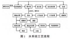 磁翻板液位计对于改进酸碱计量箱液位计量值方法的应用