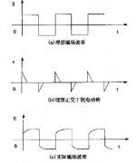 有效解决外部环境对电磁流量计测量过程干扰问题的分析