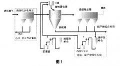 浮球液位计在烧结脱硫雾化器液位测量中的故障分析及解决办法