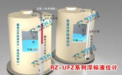 浮标液位计在卸油罐液位测量中产生故障的原因分析及解决方案