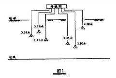 超声波液位计在污水理厂用于控制进水泵的流程和控制方案