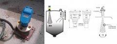 国内液位计应用现状及未来液位测量技术的发展前景