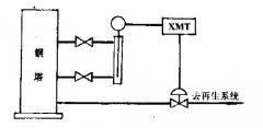 电容液位变送器在铜塔中的液位测量状况及疑难故障处理