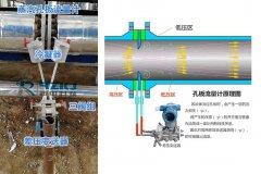 蒸汽孔板流量计两只冷凝罐的温度一烫一冷对测量有什么影响