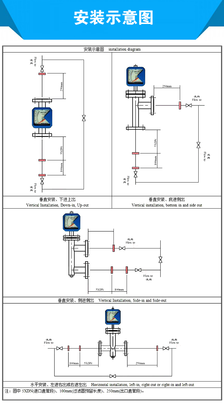 金属管转子流量计安装方式