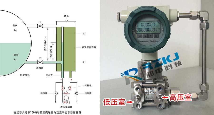 负迁移差压变送器与双室平衡容器配置图