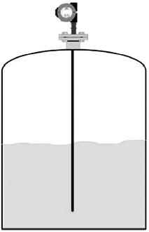导波雷达物位计测量原理
