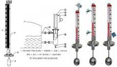 顶装式磁翻板液位计的适用范围与选用须知