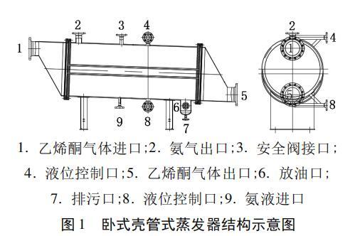 卧式壳管式蒸发器结构示意图