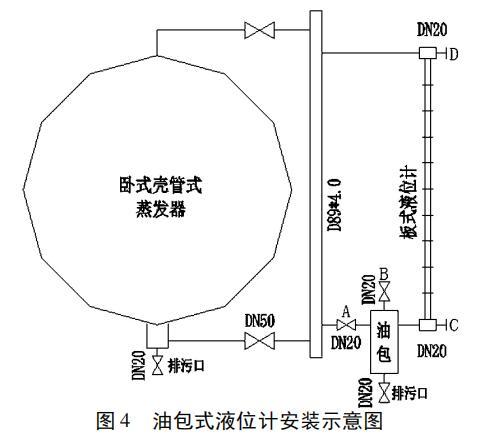 油包式液位计安装示意图