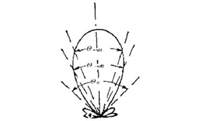 浅谈超声波液位计探头的组成结构及其6大性能指标