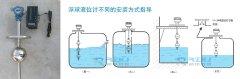 如何正确对浮球液位计进行调校及常见故障的发现与处理
