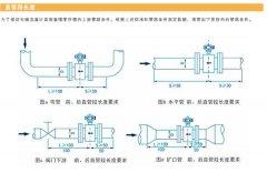 四种方法巧妙解决电磁流量计直管段长度不够的问题