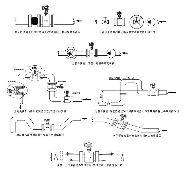 电磁流量计直管段要求