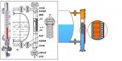 磁翻板液位计是通过什么原理实现电加热和夹套加热的保温效果的?