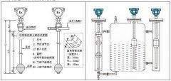 浮球液位计在蓄水池带液状态下的具体安装方法介绍