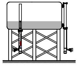 磁致伸缩液位计用于吊顶罐、悬空罐的液位测量