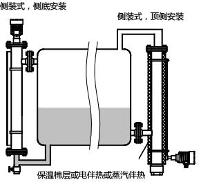 磁致伸缩液位计用于小尺寸容器的液位测量