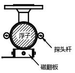 探头杆会移动到浮筒左右两侧的任一位置