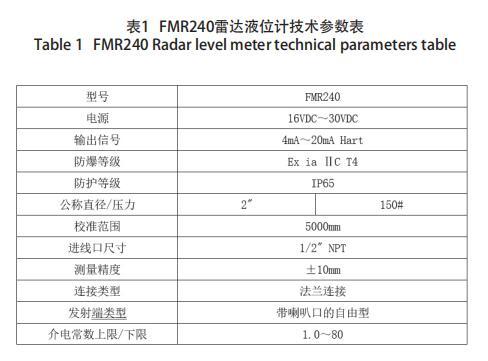 FMR240雷达液位计技术参数表