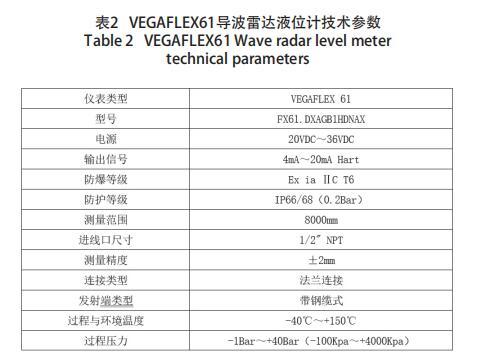 VEGAFLEX61导波雷达液位计技术参数