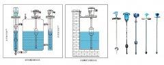 工业测量仪表浮球液位计的一般性维护检修规程