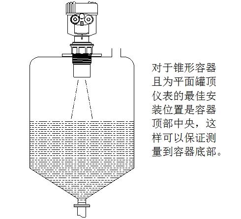 超声波液位计使用说明(附图)